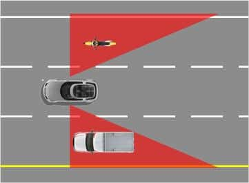 What are blind spots and where are they when driving a vehicle?