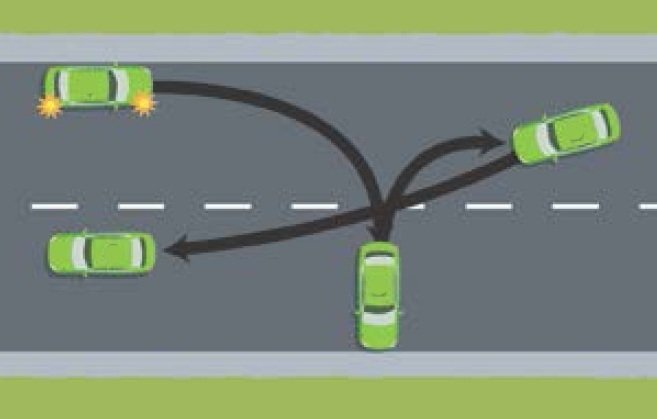 How to do a 3 Point Turn