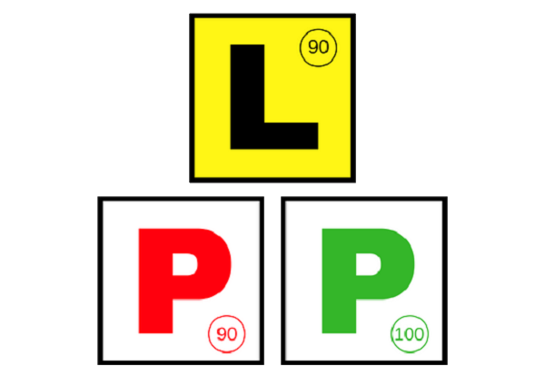 Displaying L & P Plates in NSW